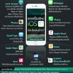 info-iOS10_Jun59_Finaly600